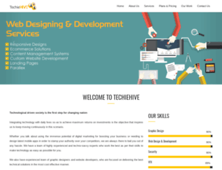 techiehive.com screenshot