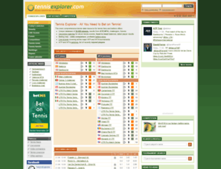 tennisexplorer.com screenshot