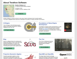 terathon.com screenshot