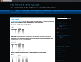 the-mobile-frame-garage.blogspot.fr screenshot
