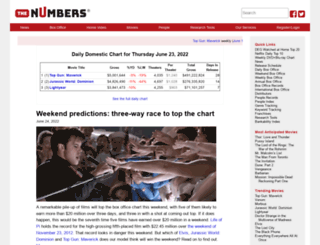 the-numbers.com screenshot