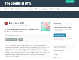 theunofficialalt18countdownplaylists.com screenshot