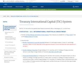 ticdata.treasury.gov screenshot
