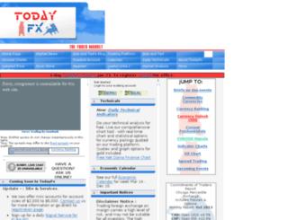 todayfx.com screenshot