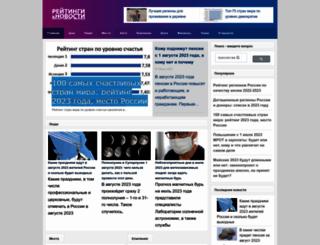 top-rf.ru screenshot