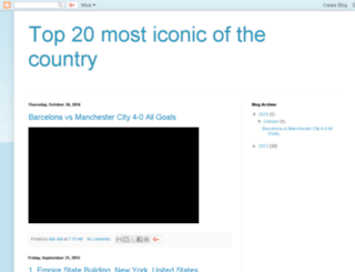 top20mosticonic.blogspot.com screenshot