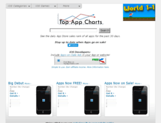 topappcharts.com screenshot