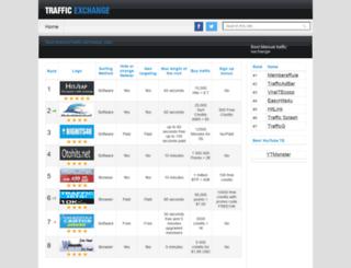 topbestautosurf.com screenshot