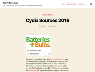 topcydiasources.com screenshot