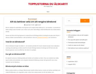 topfamousbiography.com screenshot