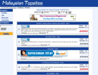 topmalaysia.org screenshot