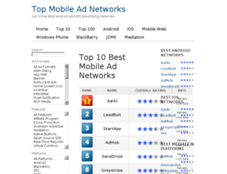 topmobileadnetworks.com screenshot