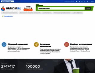 topograf.h1.ru screenshot