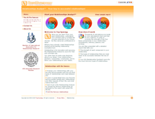 topsynergy.com screenshot