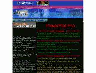 totalsource.co.nz screenshot
