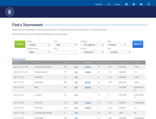 tournaments.acbl.org screenshot