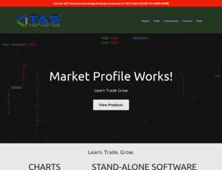 tradeangle.com screenshot