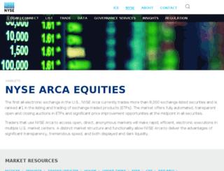 tradearca.com screenshot