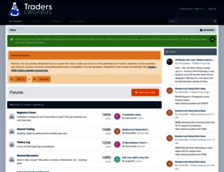 traderslaboratory.com screenshot