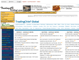 tradingface.com screenshot