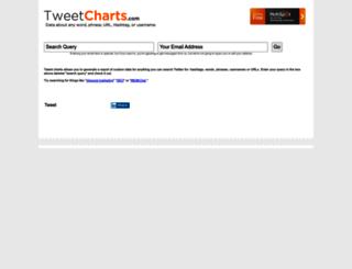 tweetcharts.com screenshot
