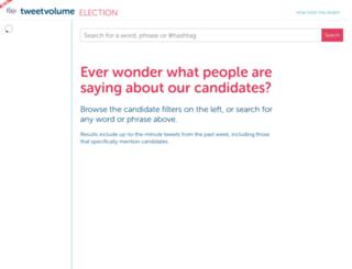 tweetvolume.com screenshot