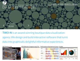 two-n.com screenshot