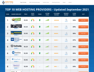 uk.hosting-review.com screenshot