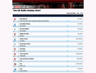 ukairplaychart.com screenshot