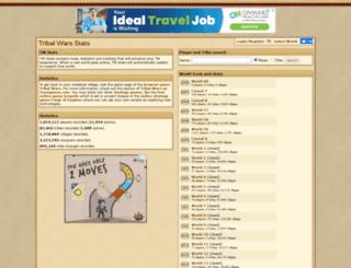 us.twstats.com screenshot