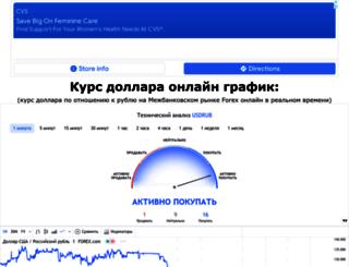 usdonline.ru screenshot