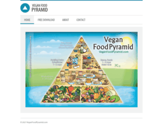 veganfoodpyramid.com screenshot