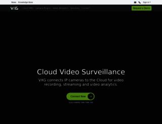 videoexpertsgroup.com screenshot