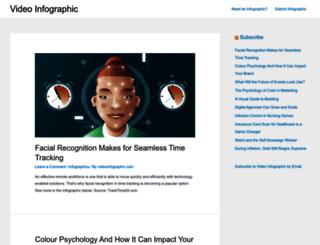videoinfographic.com screenshot