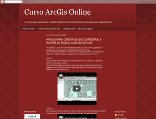 videosgis.blogspot.com screenshot