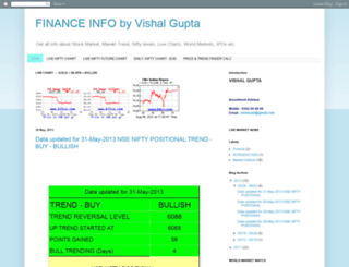 vishal-in.blogspot.com screenshot