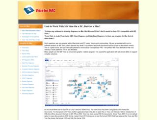 visioformac.com screenshot