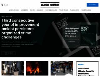 visionofhumanity.com screenshot