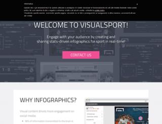 visualsport.com screenshot