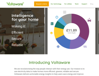 voltaware.com screenshot