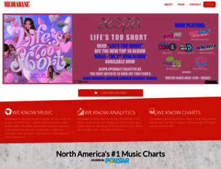 w2.mediabase.com screenshot
