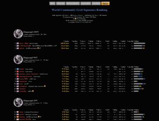wcgsig.com screenshot