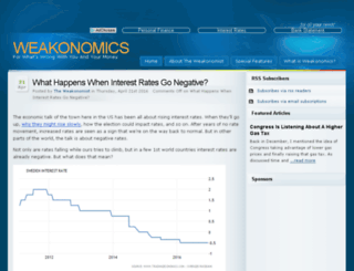 weakonomics.com screenshot