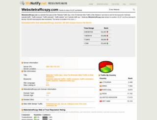 websitetrafficspy.com.wenotify.net screenshot