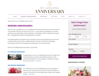 weddinganniversarygiftsbyyear.org screenshot