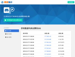weiphone.net screenshot