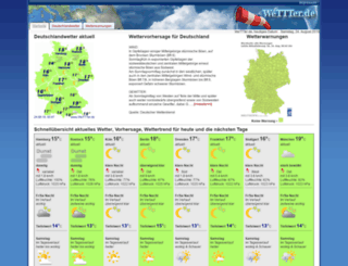 wettter.de screenshot