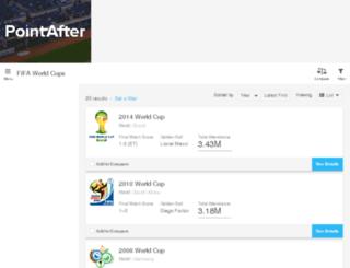 world-cup.findthebest.com screenshot