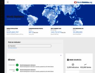 world-statistics.org screenshot