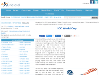 worldcup.cricketworld4u.com screenshot